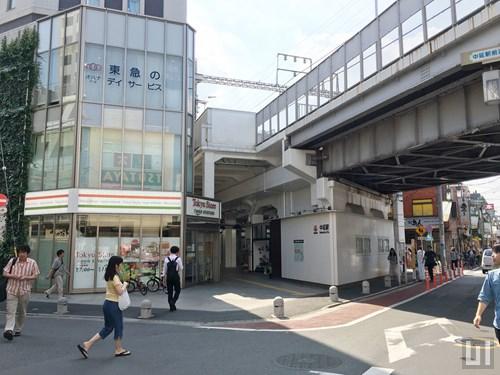 東急大井町線 中延駅